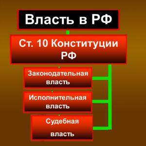 Органы власти Кильдинстроя